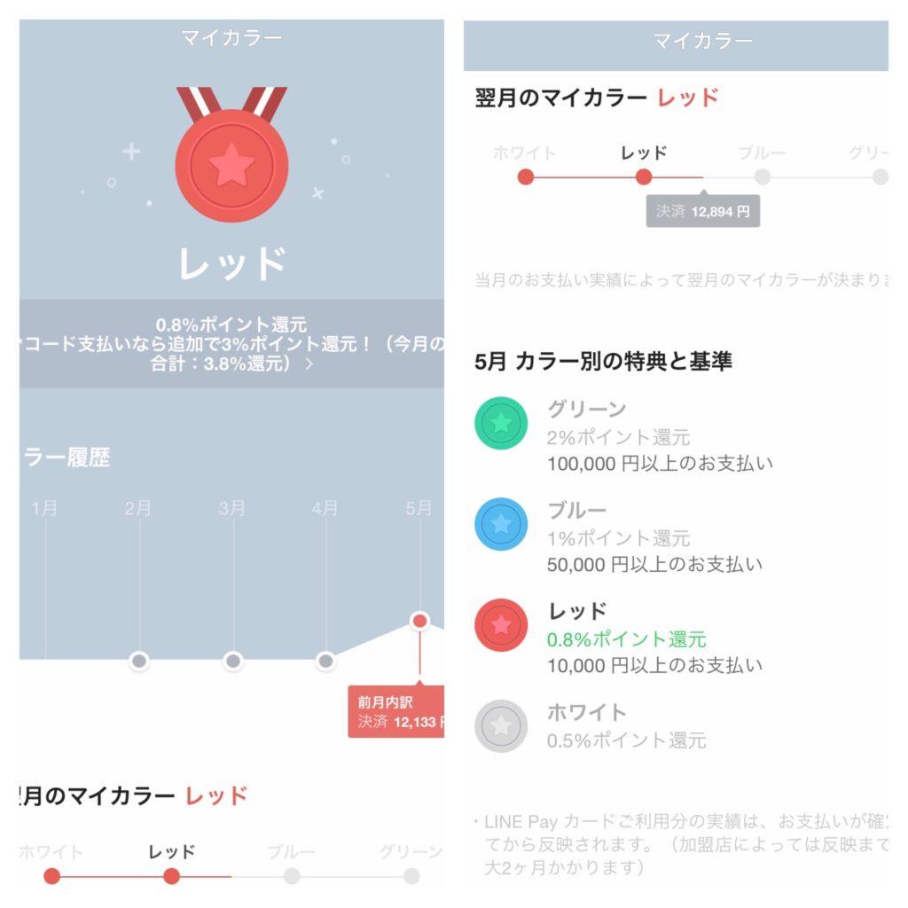 LINE Pay(ラインペイ)マイカラーの確認方法